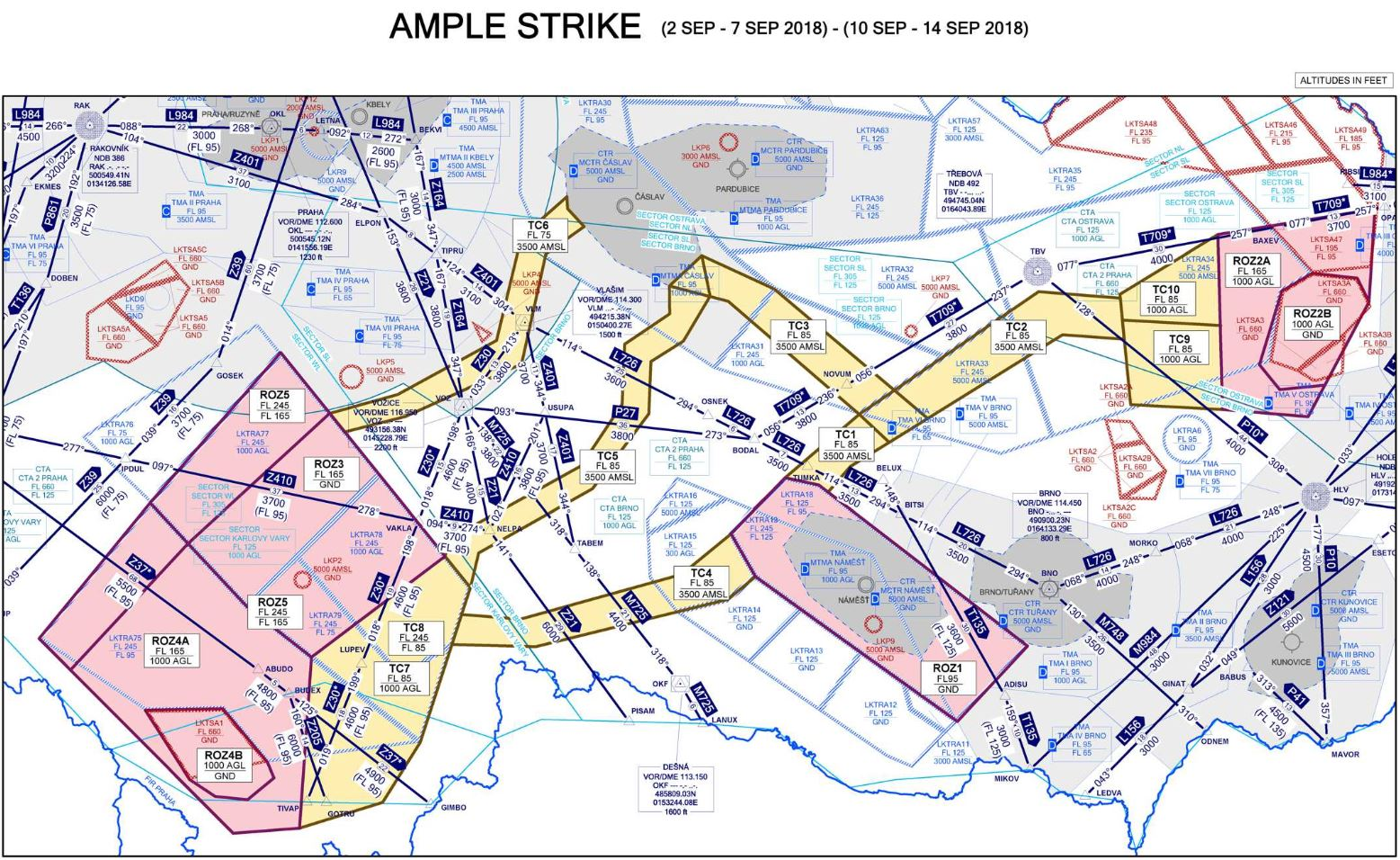 Ample Strike 2018