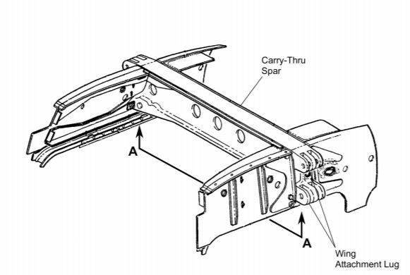 Textron nařizuje inspekce nosníků u některých typů Cessny 210
