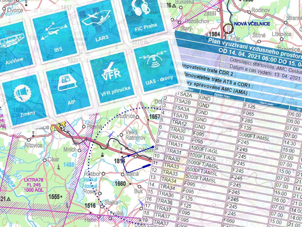 Groundschool: Navigační příprava před letem